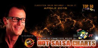 Hot Salsa Charts - Aprile 2018