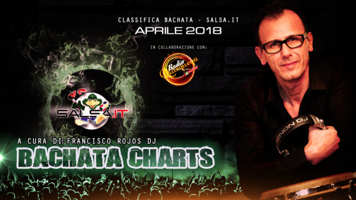 Bachata Charts - Aprile 2018