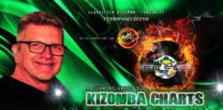 Kizomba Charts - Aprile 2018