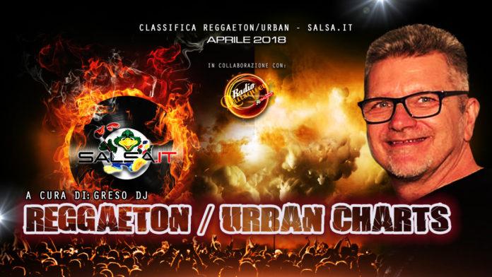 Reggaeton Urban Charts - Aprile 2018