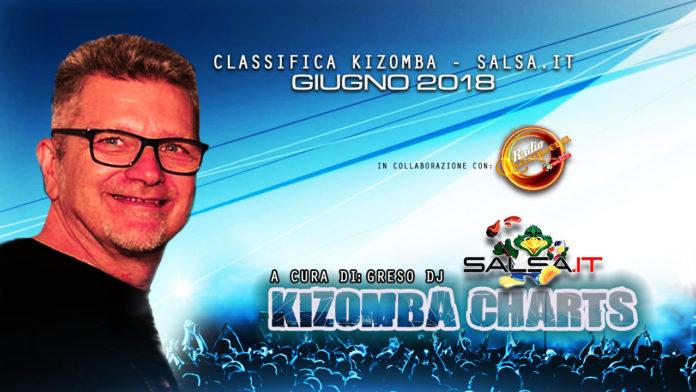 Classifica Kizomba - Giugno 2017 (Charts Top 10)
