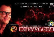 Hot Salsa Charts - Giugno 2018