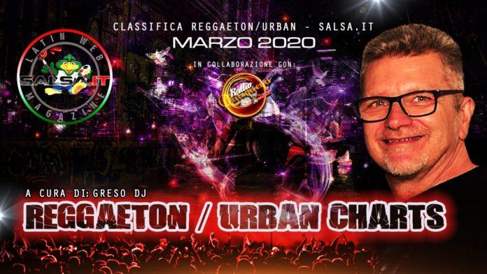 Reggaeton Urban Charts - MARZO 2020 (Top 30)
