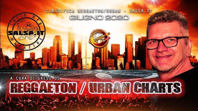 Reggaeton Urban Charts - Giugno 2020 (Top 30)