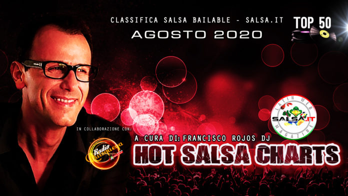Classifica Salsa Agosto 2020 - Hot Salsa Charts (Agust 2020)