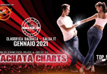 Bachata Charts - Classifica Bachata Bailable - Gennaio 2021 (Los 50 Bachata Hit's)