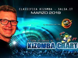Kizomba Charts - Marzo 2019