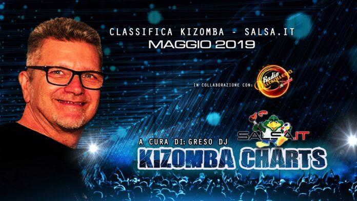Kizomba Charts - Maggio 2019