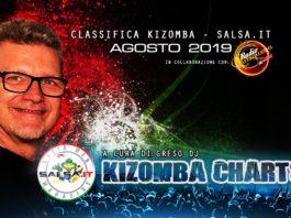 Kizomba Charts - Agosto 2019