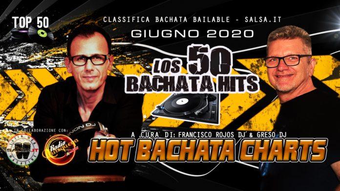los 50 Bachata Hits - Classifica Giugno 2020 Bachata Bailables