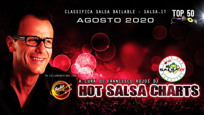 Classifica Salsa Agosto 2020 - Hot Salsa Charts (Agust 2020)